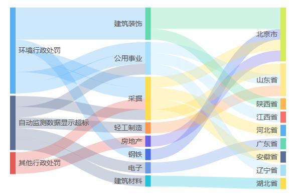 南钢股份旗下公司环境违法被罚14.5万元