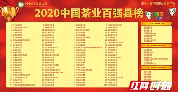 """湖南5个县市上榜""""2020中国茶业百强县"""""""