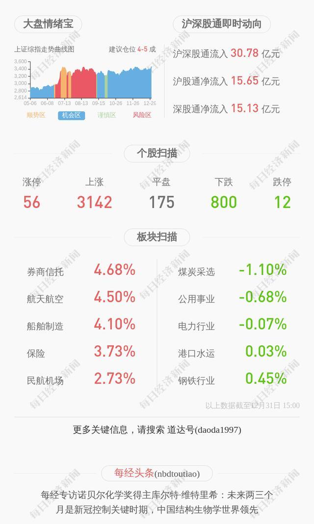 *ST长城:股票交易异常波动,不存在应披露而未披露的重大事项