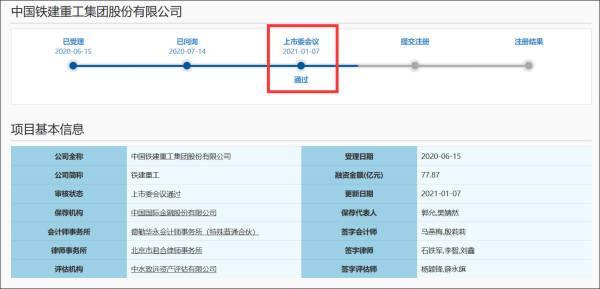 新三板转板委决议:拆分子公司铁建重工至上海证券交易所