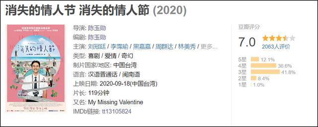 今年的华语爱情片,我只推荐这一部插图53
