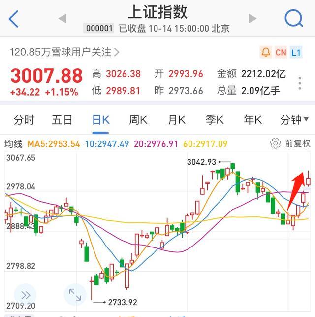 关于激光的沪深股市股票机制,股价先大跌后大涨,大族激光的股价波动原因和投资机会