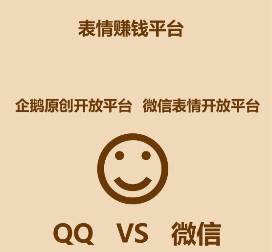 1分钟比较QQ和微信群-微信群群发布-iqzg.com