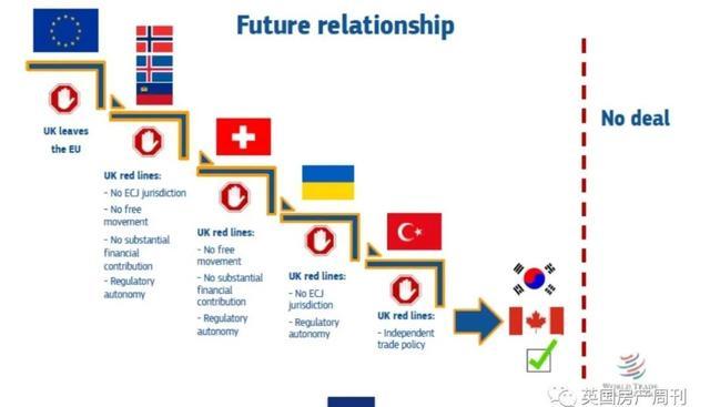 英国首相鲍里斯:让我们摆脱欧盟威胁,维护英国内部市场统一-第2张
