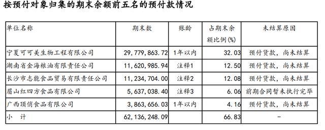 """""""中国酱油第一股""""大困局:攻不进北上广,与海天味业的差距在哪-今日股票_股票分析_股票吧"""