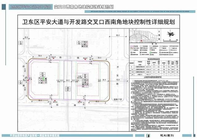 卫东区4宗地块规划出炉,未来这里将建临水小高层还有商业街插图5