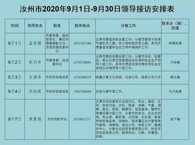 汝州9月份指导接访安排表宣布插图