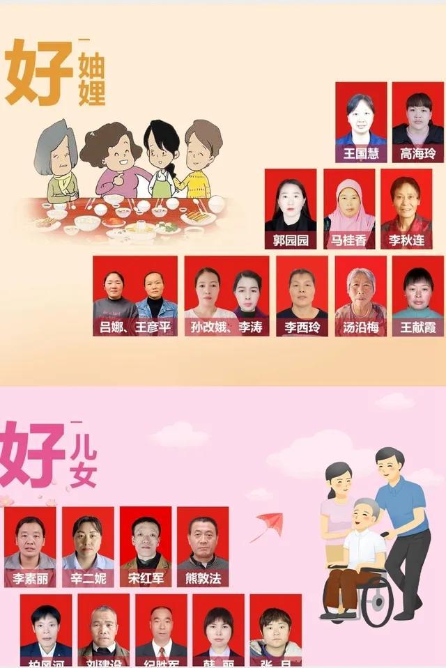 """我市8人登上河南省""""墟落光荣榜""""候选人名单插图"""