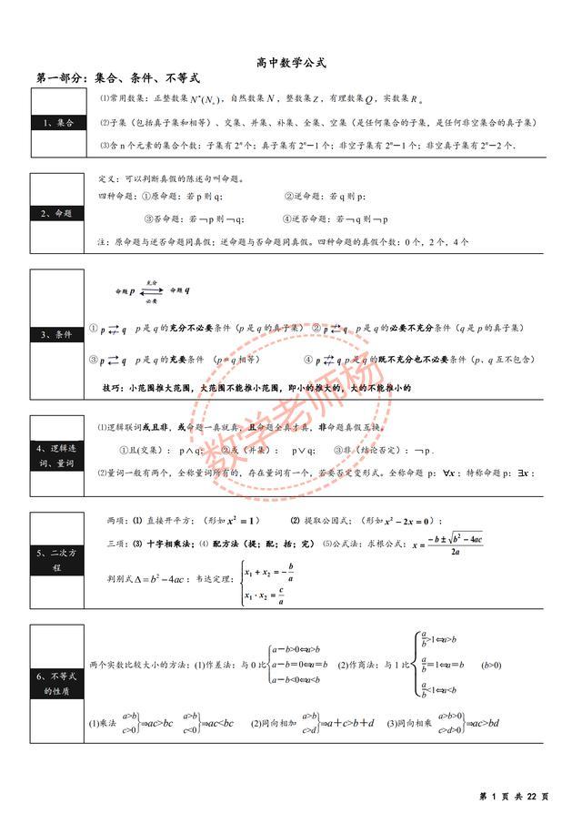 高中数学公式总结大全,一共22张图轻松搞定,超经典详细