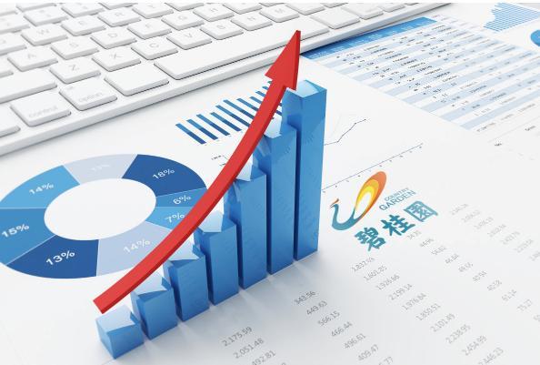 碧桂园业绩快报:2020上半年销售额超2500亿,端午销售同比增50%-今日股票_股票分析_股票吧