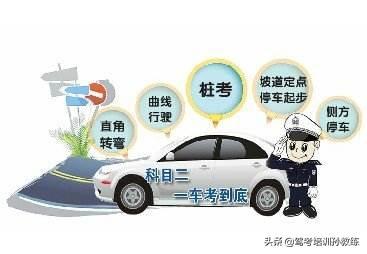 带你了解科目一 科目二 科目三 科目四, 送给想要考驾照的你插图(1)