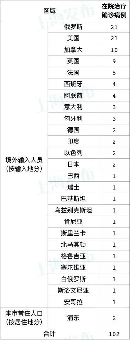 12月29日·上海要闻及抗击肺炎快报插图