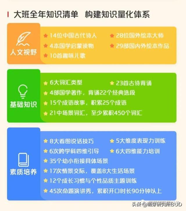 8款热门大语文启蒙app评测,看完瞬间明白娃怎样学习大语文了插图14