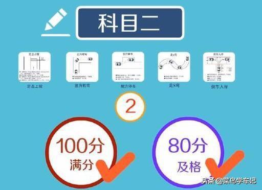科目二考试内容、考试流程、注意事项、新规标准插图(2)