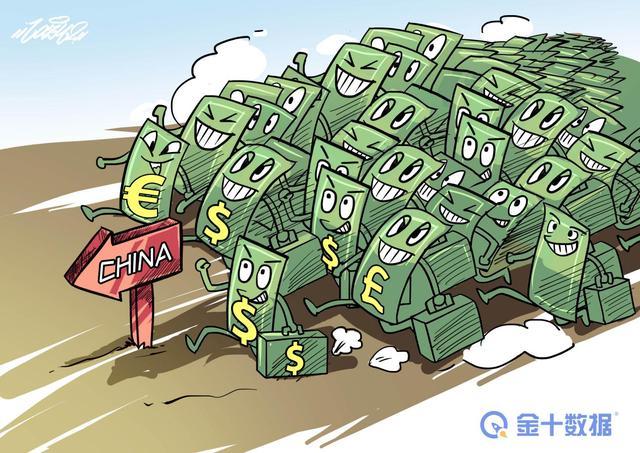 人民币大涨超6000点!美元贬值,全球已抛售10160亿美债