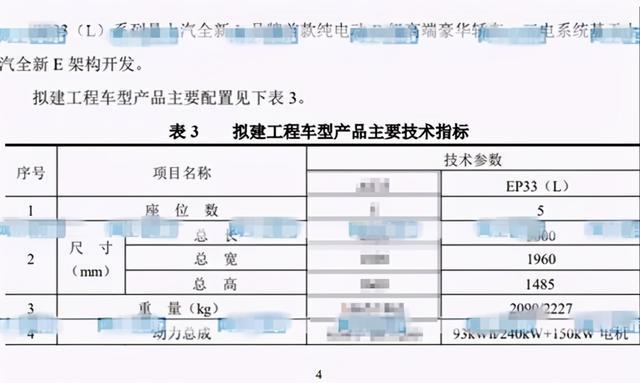 上汽汽车全新升级L知名品牌(智己轿车)第一款车系文档显示信息