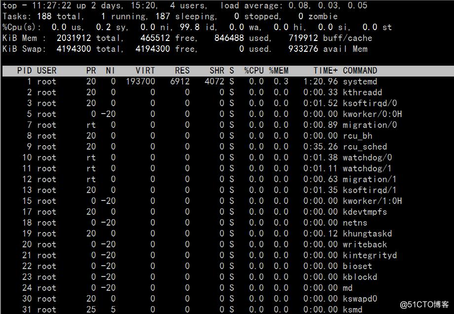 linux进程管理及kill命令详解