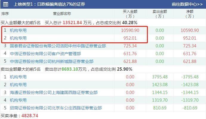 【江山欧派股吧】我对江山欧派股票的分析