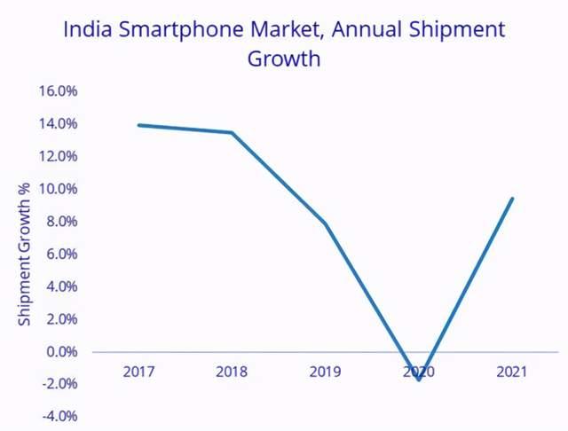 2021手机市场会雄起吗?手机创新在哪里?华为的蝴蝶效应会怎样