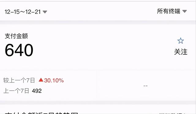 黄岛主淘宝零成本虚拟无货源副业项目 2.0,单店月赚 5000 纯利润! 网赚教程