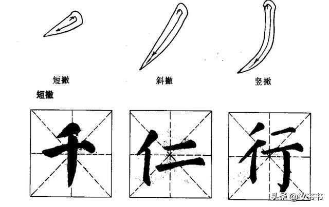 书法入门:颜真卿书法基本笔画的行笔路线