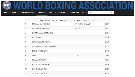 亚洲之光中国女子拳击手刘丽,挤进世界排名第八
