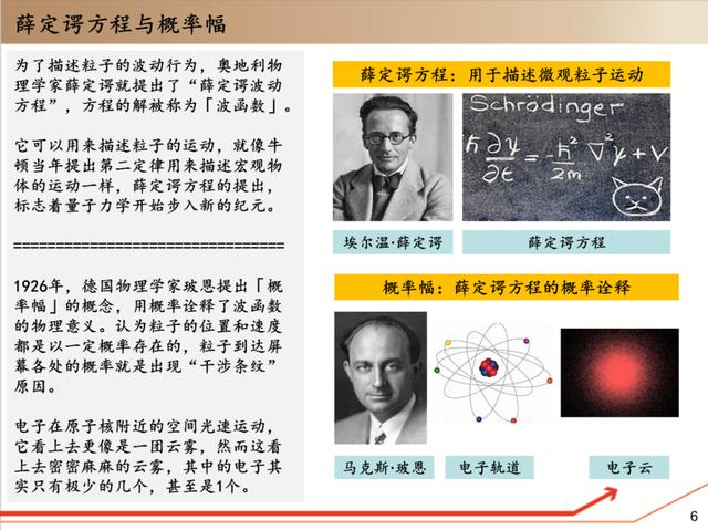 量子计算:原理阐释(一)