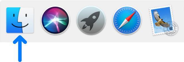 macOS 访达的隐藏小技巧 Mac小技巧 第2张