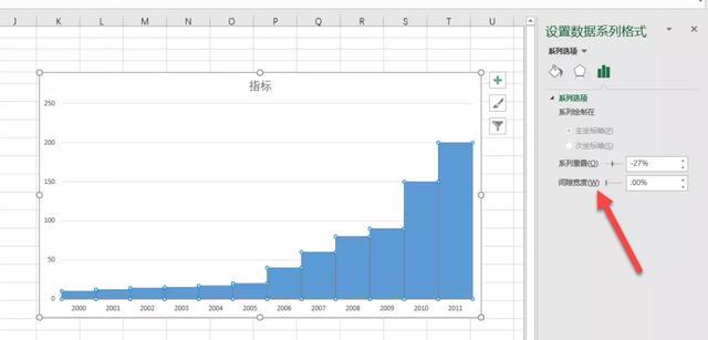 如何使用PPT+Excel绘制山峰柱状图