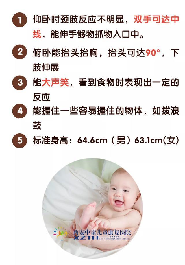西安中童儿童康复医院靠谱吗