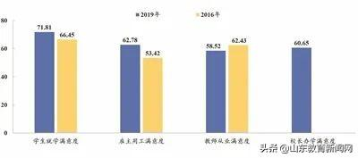 《【恒达网上平台】全国中等职业教育满意度测评报告发布》
