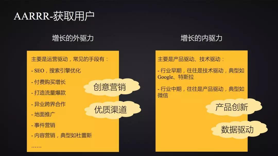 用户增长的三个阶段,内含干货PPT(下)