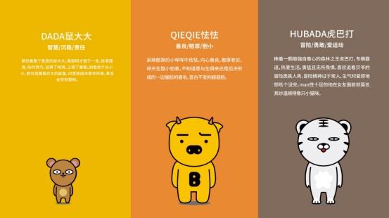 """国民潮萌生肖IP—""""生肖联盟""""来袭"""