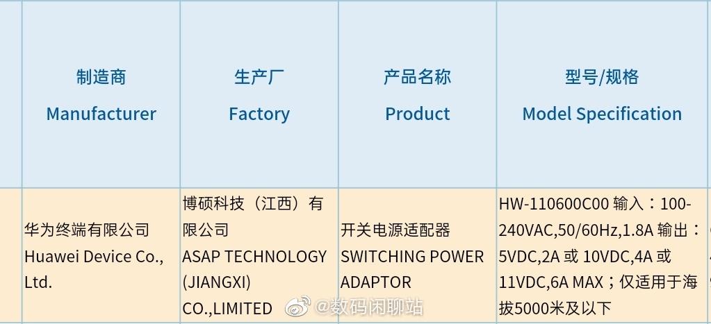 「科技V报」华为Mate40系列供应商及价格曝光;Redmi K30S至尊纪念版发布-20201027-VDGER