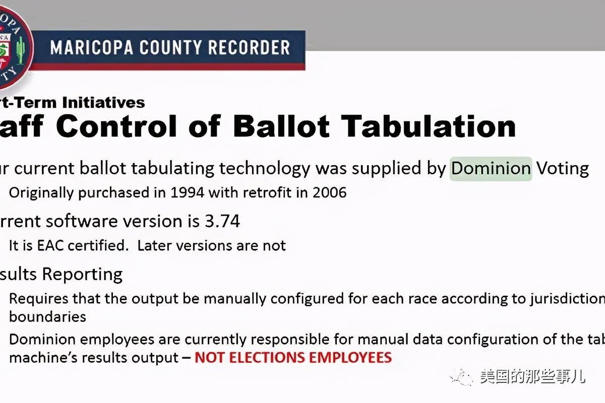 民主党选票欺诈操盘手浮出水面;脸书扎克伯格被控干涉大选