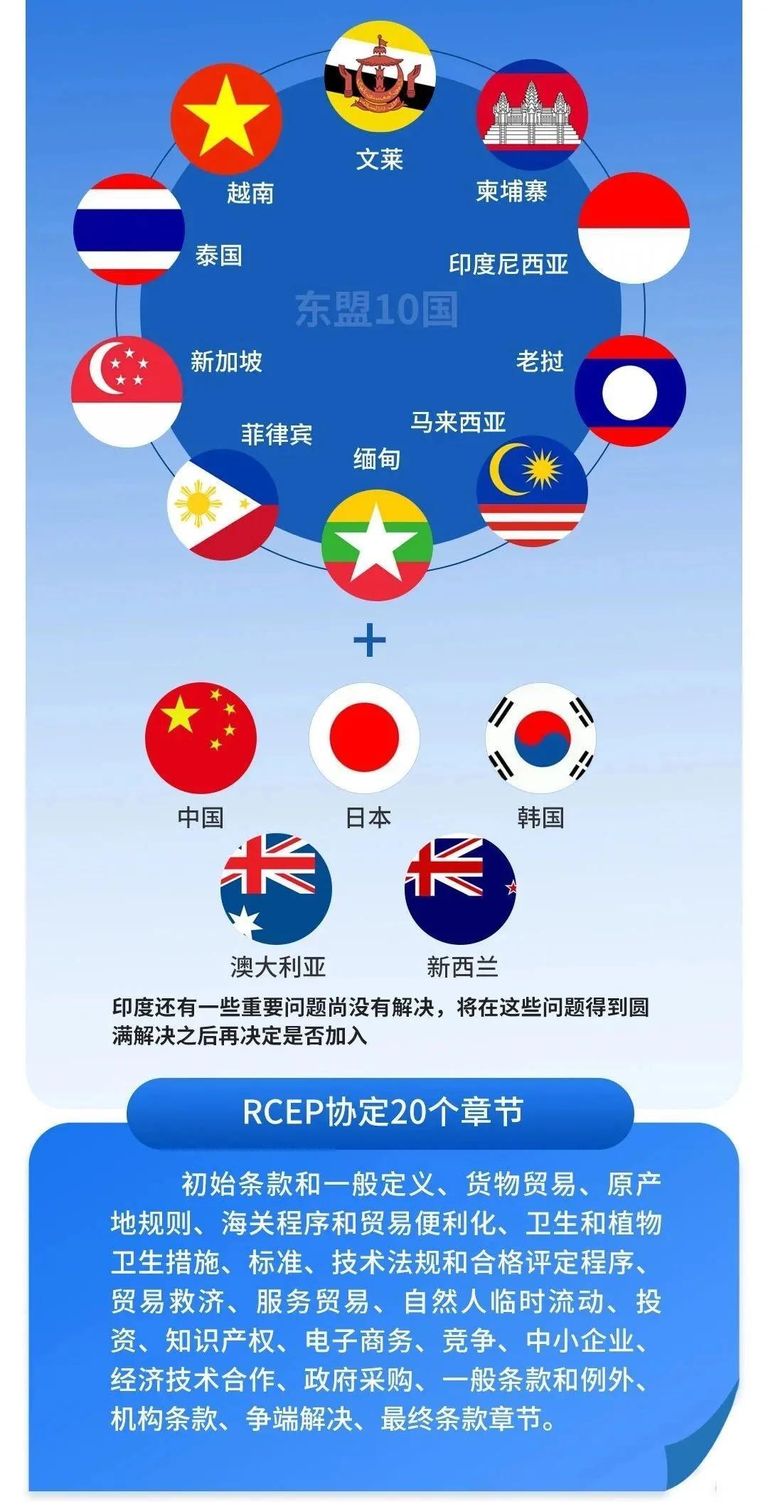 RCEP正式达成,商务部解读跨境电商重大利好!(图3)